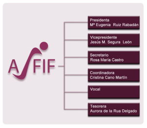 org-asfif